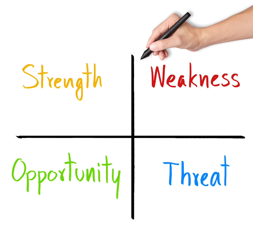 how to undertake the perfect swot analysis swot analysis table
