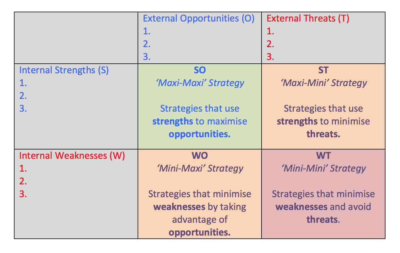 tows matrix A reader posted a comment asking about a statement i made recently to the effect that swot (strengths-weaknesses, opportunities, threats) analysis is seldom done.