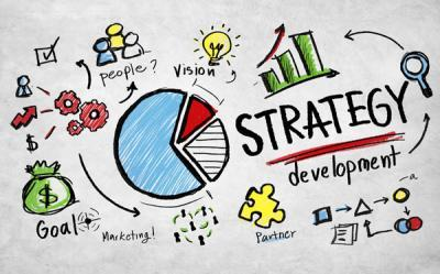 SAF Strategy Model