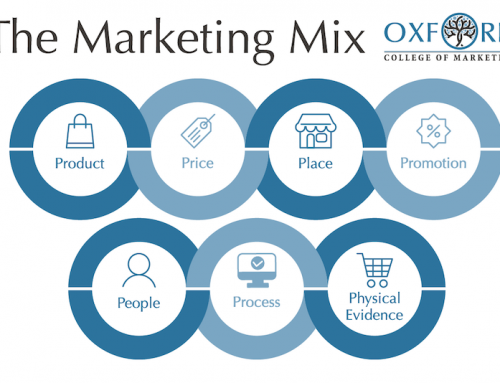 Understanding The 7Ps of The Marketing Mix